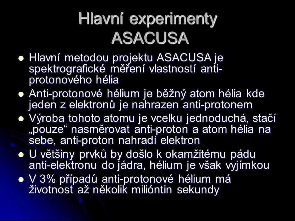 Hlavní experimenty ASACUSA Hlavní metodou projektu ASACUSA je spektrografické měření vlastností anti- protonového hélia Hlavní metodou projektu ASACUS
