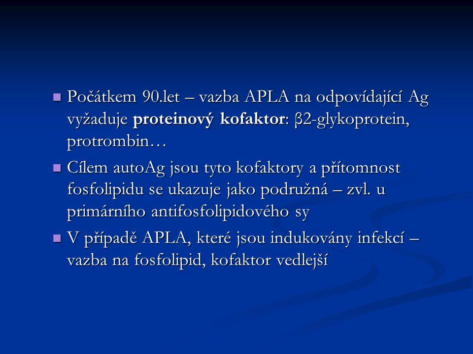 Počátkem 90.let – vazba APLA na odpovídající Ag vyžaduje proteinový kofaktor: β2-glykoprotein, protrombin… Počátkem 90.let – vazba APLA na odpovídajíc