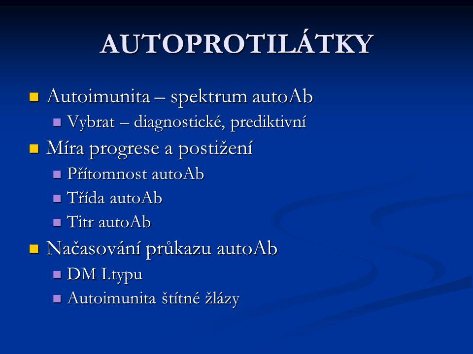 AUTOPROTILÁTKY Autoimunita – spektrum autoAb Autoimunita – spektrum autoAb Vybrat – diagnostické, prediktivní Vybrat – diagnostické, prediktivní Míra
