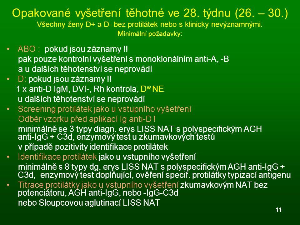 11 Opakované vyšetření těhotné ve 28. týdnu (26. – 30.) Všechny ženy D+ a D- bez protilátek nebo s klinicky nevýznamnými. M inimální požadavky: ABO :