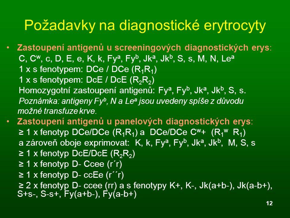 12 Požadavky na diagnostické erytrocyty Zastoupení antigenů u screeningových diagnostických erys: C, C w, c, D, E, e, K, k, Fy a, Fy b, Jk a, Jk b, S,