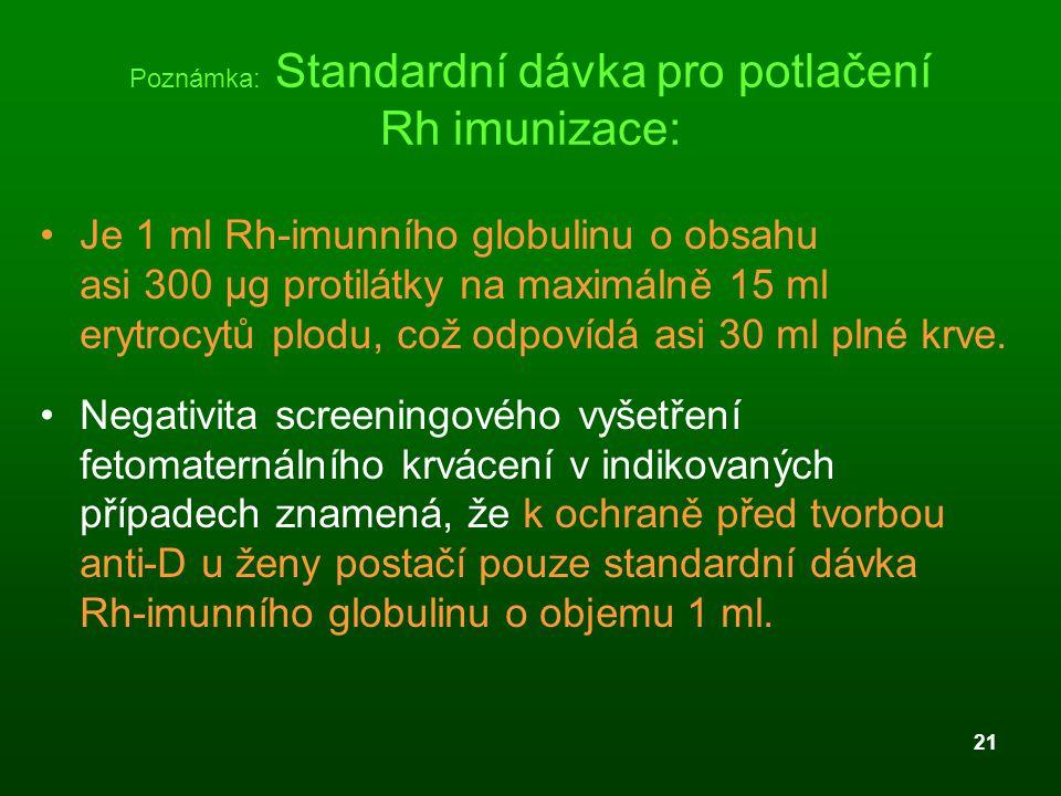 21 Poznámka: Standardní dávka pro potlačení Rh imunizace: Je 1 ml Rh-imunního globulinu o obsahu asi 300 µg protilátky na maximálně 15 ml erytrocytů p
