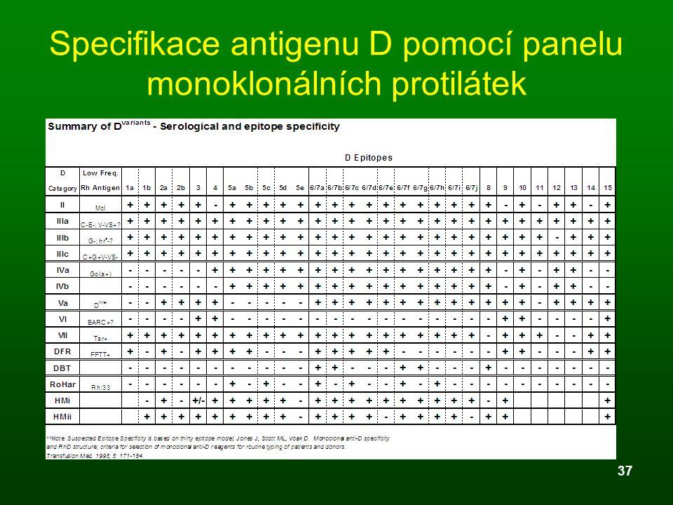 37 Specifikace antigenu D pomocí panelu monoklonálních protilátek