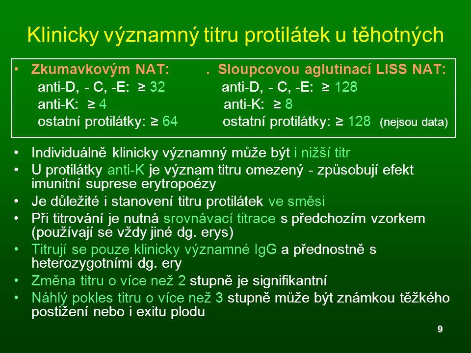 9 Klinicky významný titru protilátek u těhotných Zkumavkovým NAT:. Sloupcovou aglutinací LISS NAT: anti-D, - C, -E: ≥ 32 anti-D, - C, -E: ≥ 128 anti-K