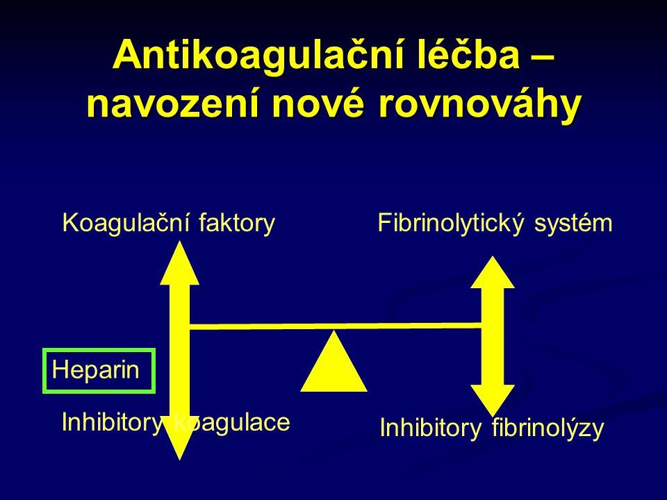 Antikoagulační léčba – navození nové rovnováhy Inhibitory koagulace Inhibitory fibrinolýzy Heparin Koagulační faktoryFibrinolytický systém