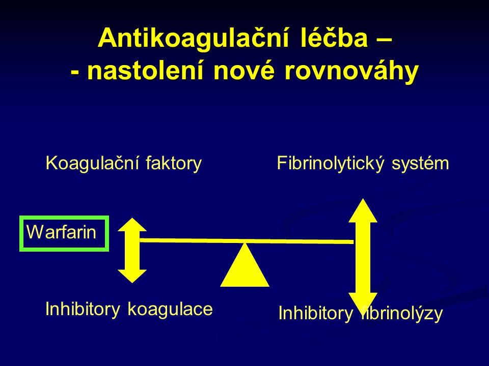 Antikoagulační léčba – - nastolení nové rovnováhy Inhibitory koagulace Inhibitory fibrinolýzy Warfarin Koagulační faktoryFibrinolytický systém