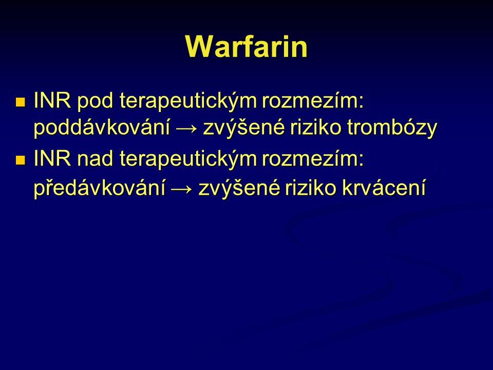 Warfarin INR pod terapeutickým rozmezím: poddávkování → zvýšené riziko trombózy INR pod terapeutickým rozmezím: poddávkování → zvýšené riziko trombózy