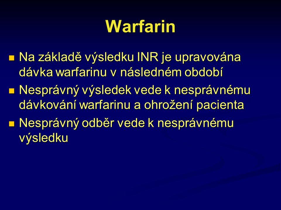 Warfarin Na základě výsledku INR je upravována dávka warfarinu v následném období Na základě výsledku INR je upravována dávka warfarinu v následném ob