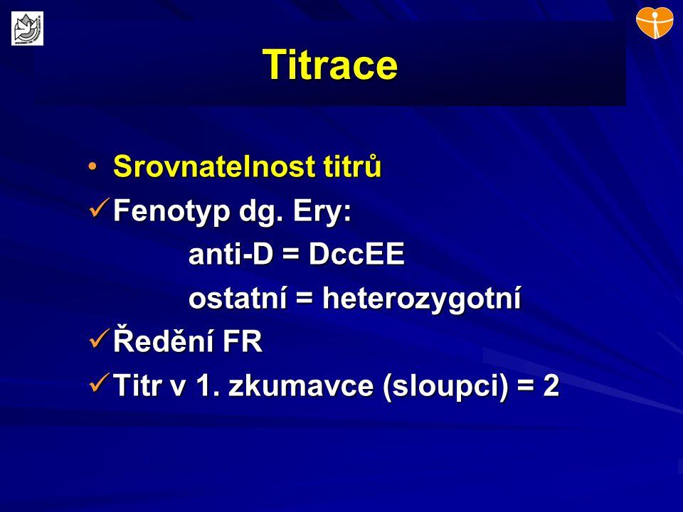 Titrace Srovnatelnost titrůSrovnatelnost titrů Fenotyp dg. Ery: Fenotyp dg. Ery: anti-D = DccEE anti-D = DccEE ostatní = heterozygotní ostatní = heter