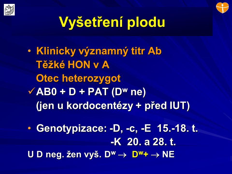 Vyšetření plodu Klinicky významný titr AbKlinicky významný titr Ab Těžké HON v A Těžké HON v A Otec heterozygot Otec heterozygot AB0 + D + PAT (D w ne