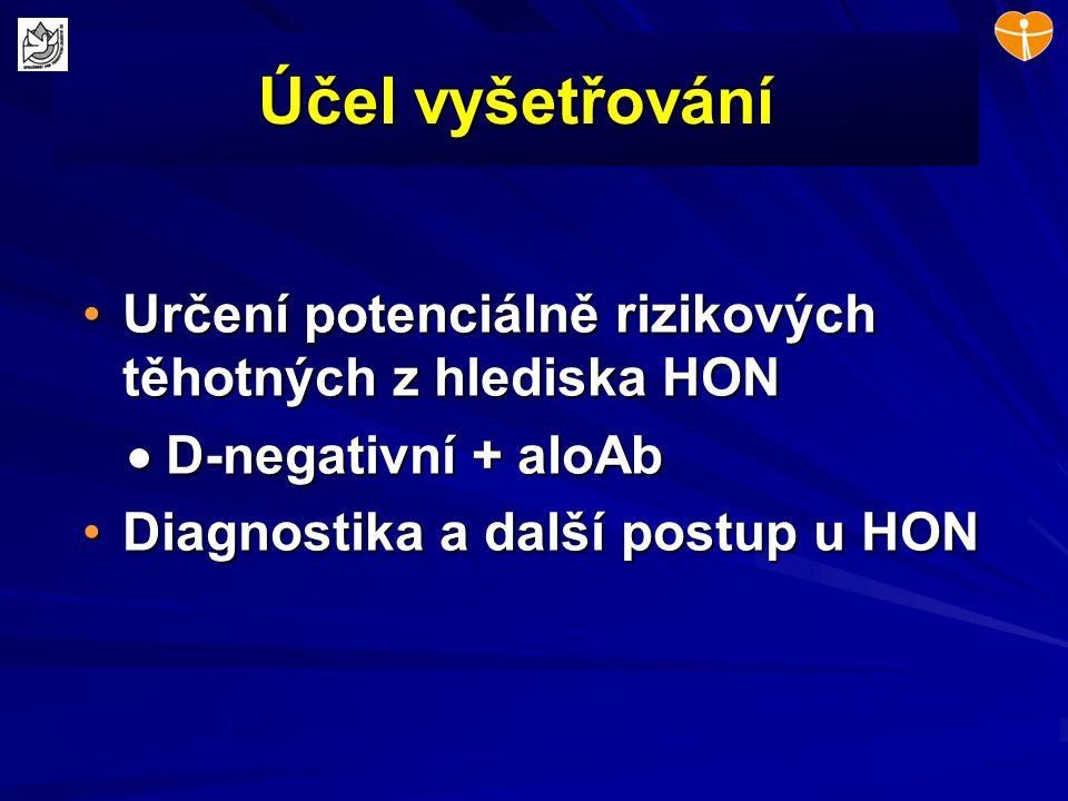 Účel vyšetřování Určení potenciálně rizikových těhotných z hlediska HONUrčení potenciálně rizikových těhotných z hlediska HON  D-negativní + aloAb 