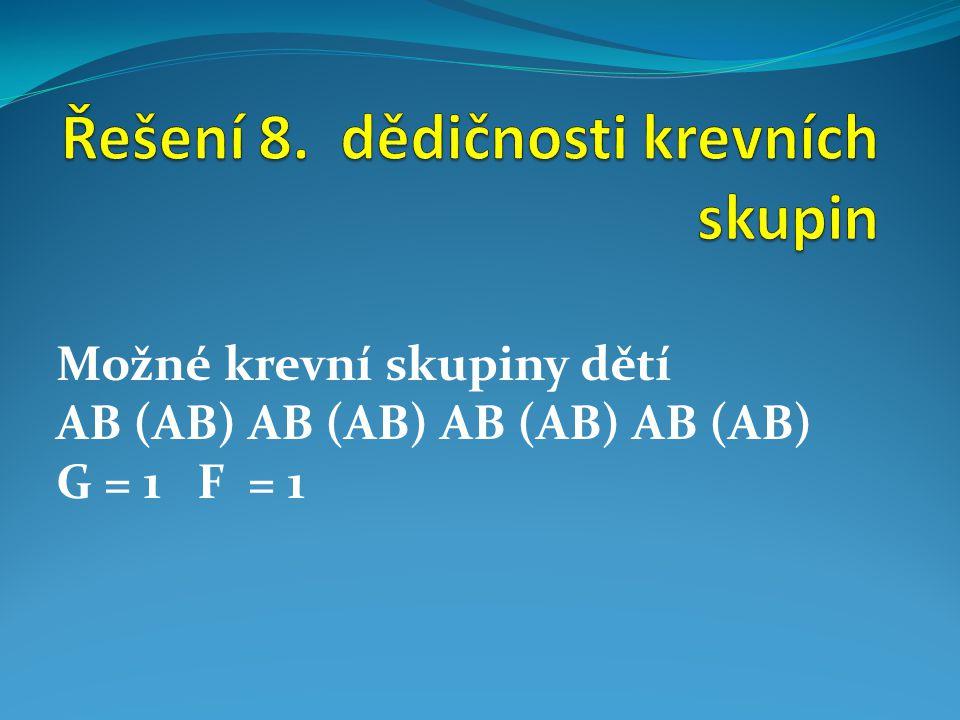 Možné krevní skupiny dětí AB (AB)AB (AB)AB (AB)AB (AB) G = 1 F = 1