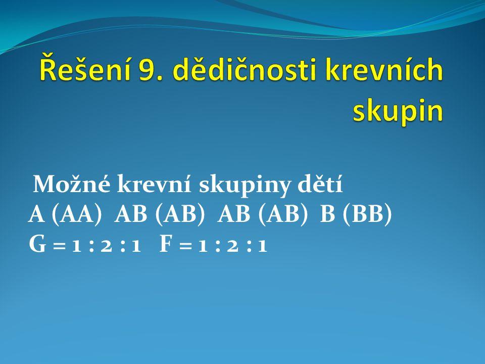 Možné krevní skupiny dětí A (AA) AB (AB) AB (AB)B (BB) G = 1 : 2 : 1 F = 1 : 2 : 1