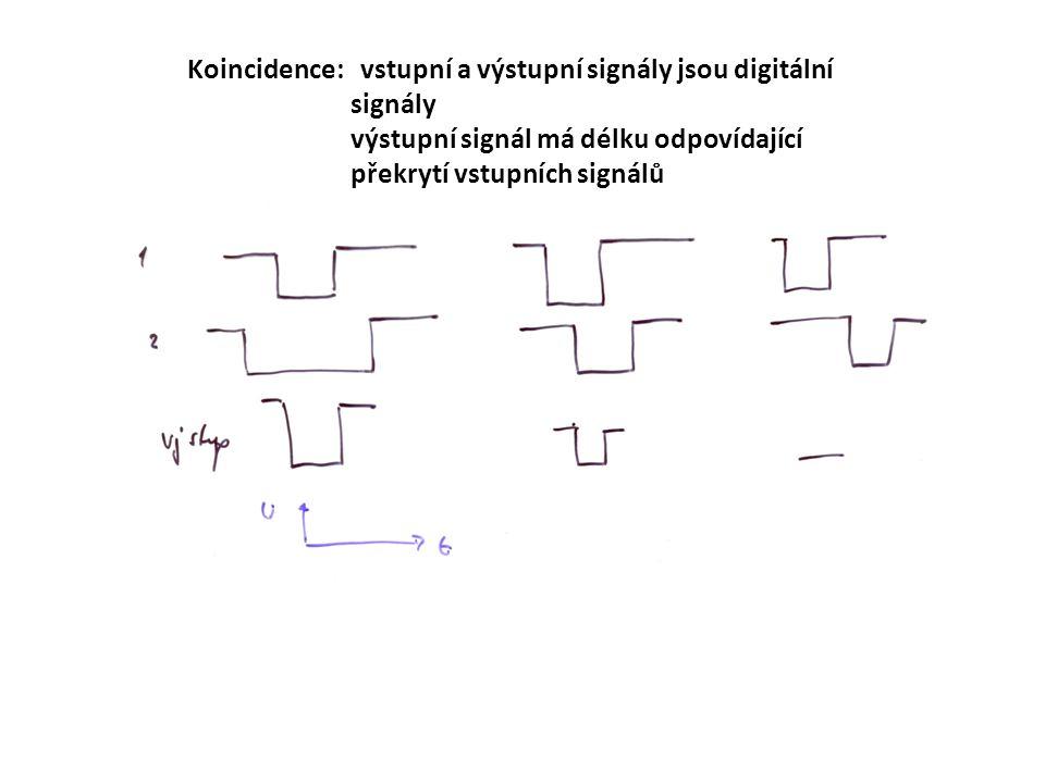 VN – vysoké napětí, ZS zesilovač, DISK dikriminátor ZL zpožďovací linkaγ γ