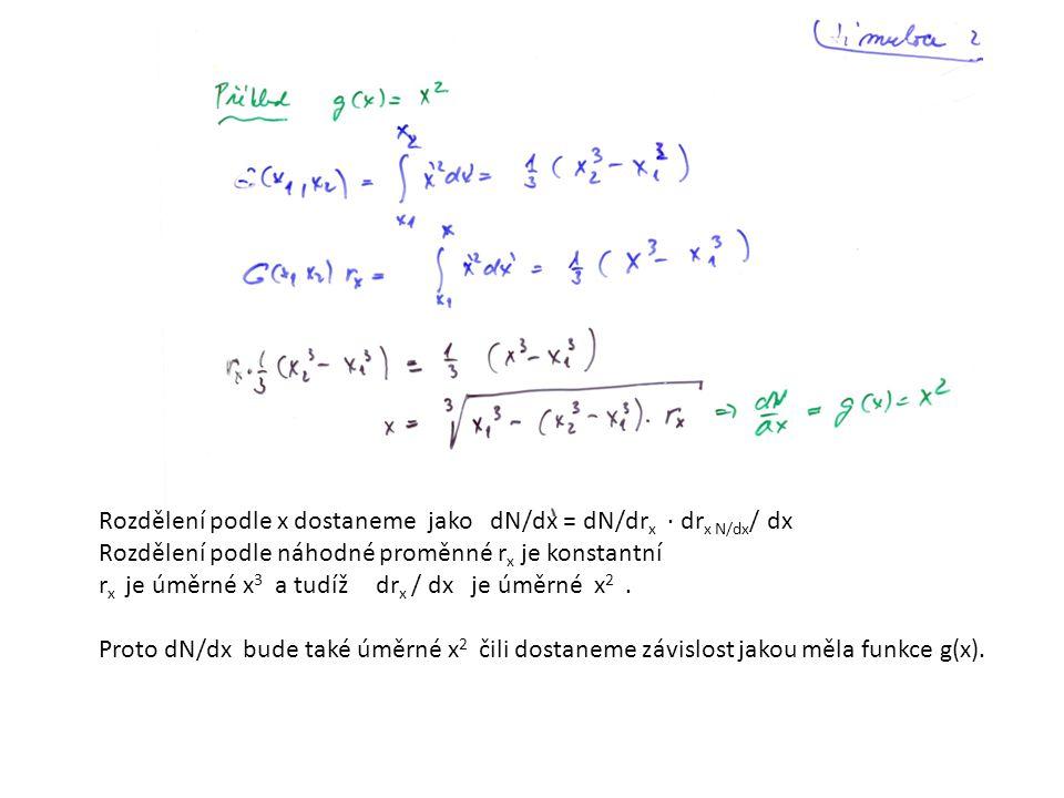 Rozdělení podle x dostaneme jako dN/dx = dN/dr x ∙ dr x N/dx / dx Rozdělení podle náhodné proměnné r x je konstantní r x je úměrné x 3 a tudíž dr x / dx je úměrné x 2.
