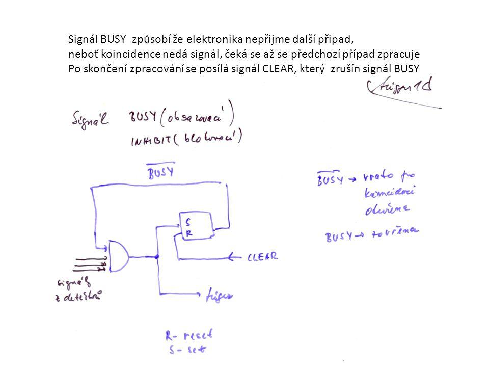 Signál INHIBIT otvírá vrata čítače pokud je nastaven signál BUSY tj.