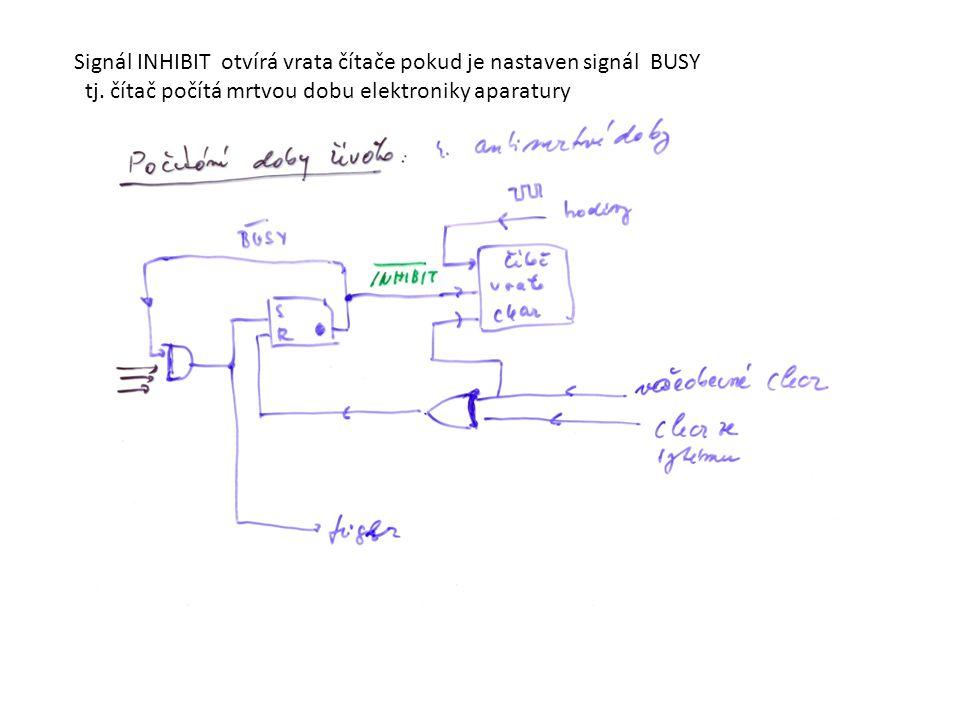 Velice zjednodušené schéma: mion se zastaví v absorbátoru Pb a pak se rozpadne podle μ - → e ν μ anti(ν e ).
