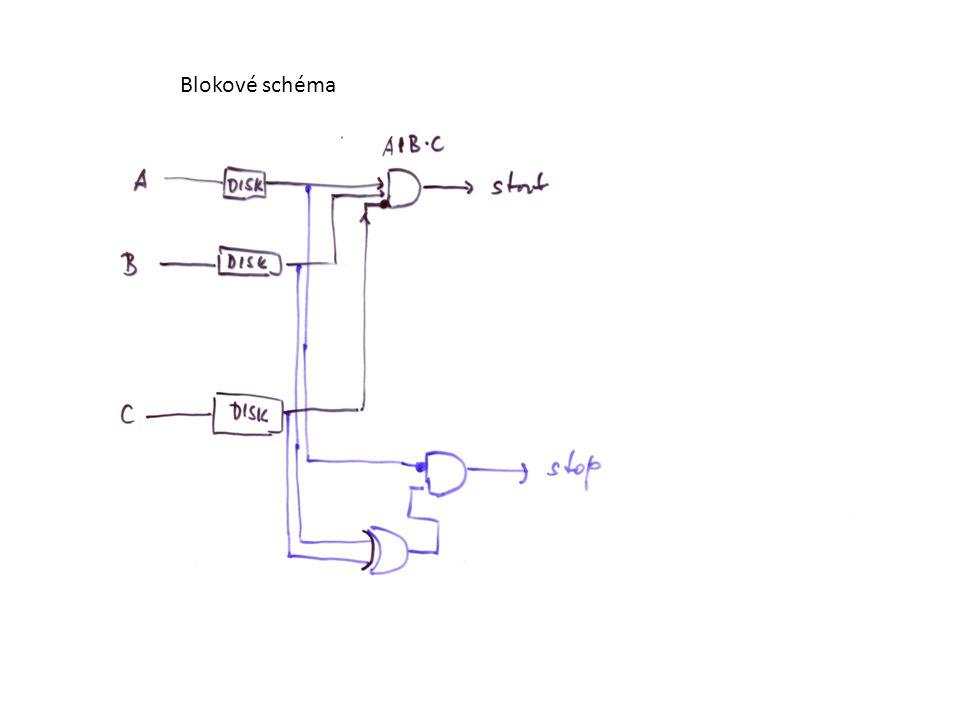 Realističtější uspořádání měření: mion se zpomalí v absorbátorech směr mionu vymezen počítači S 1,S 2,S 3 elektron je detekován v S 4 detektor S 5 je použit na odstranění pozadí Mion: S 1 ∙ S 2 ∙ S 3 ∙ anti(S 6 ) ∙ anti(S 5 ) ∙ anti( S 4 ) Elektron anti(S 3 ) ∙ anti (S 6 ) ∙ S 4