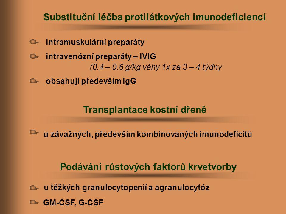 u těžkých granulocytopenií a agranulocytóz GM-CSF, G-CSF Transplantace kostní dřeně Substituční léčba protilátkových imunodeficiencí intramuskulární p