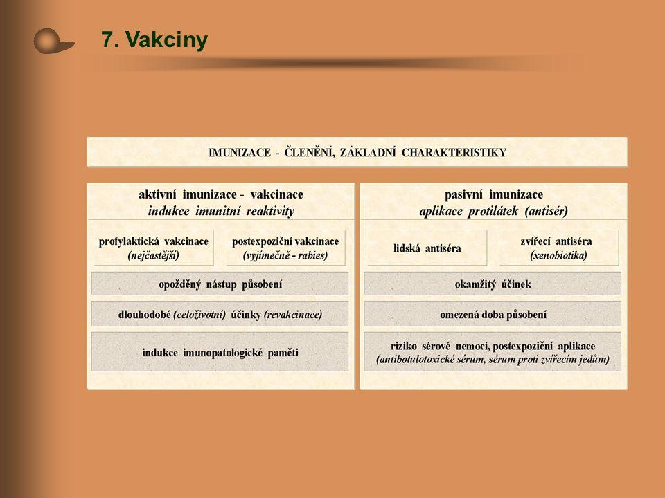 7. Vakciny