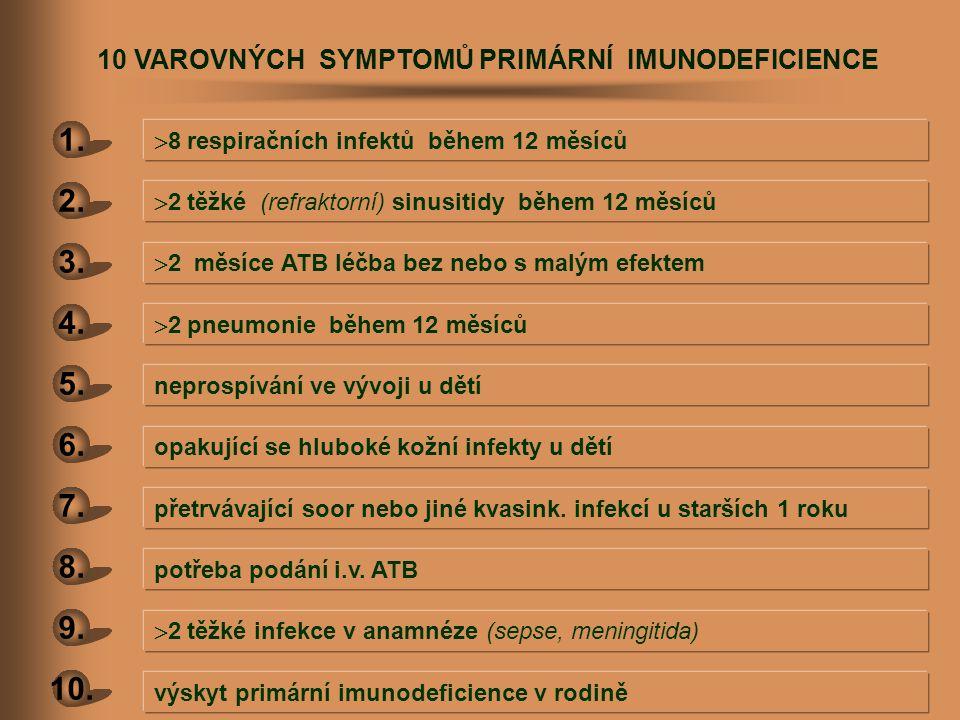  8 respiračních infektů během 12 měsíců 10 VAROVNÝCH SYMPTOMŮ PRIMÁRNÍ IMUNODEFICIENCE  2 těžké (refraktorní) sinusitidy během 12 měsíců  2 měsíce