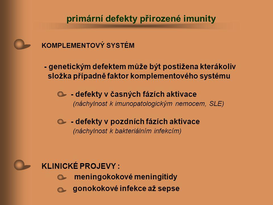 KOMPLEMENTOVÝ SYSTÉM - genetickým defektem může být postižena kterákoliv složka případně faktor komplementového systému - defekty v časných fázích akt