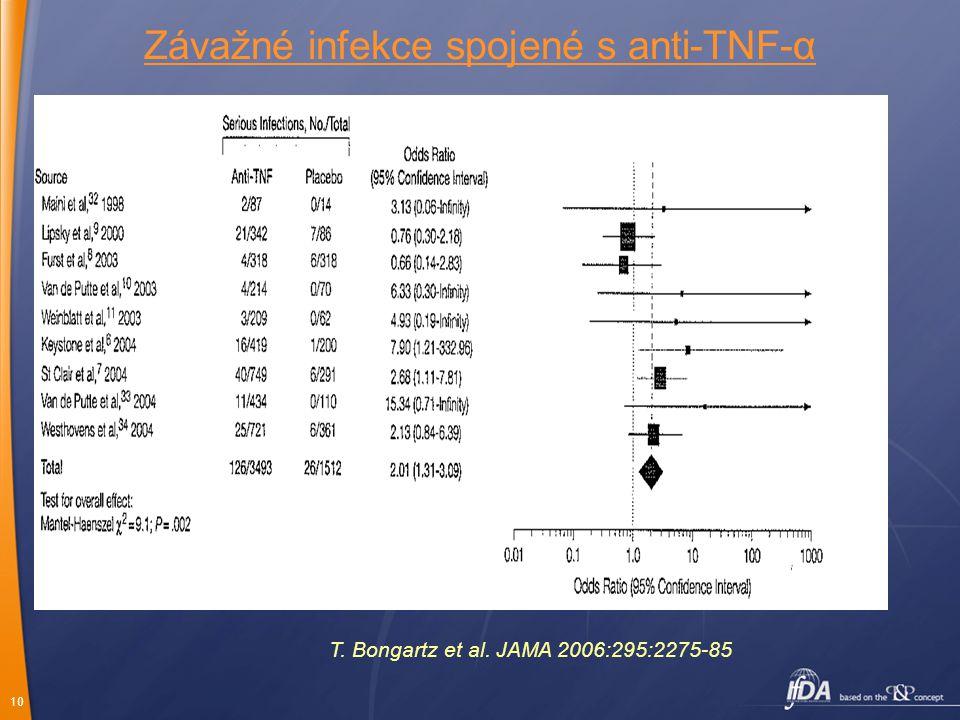 10 Závažné infekce spojené s anti-TNF-α T. Bongartz et al. JAMA 2006:295:2275-85