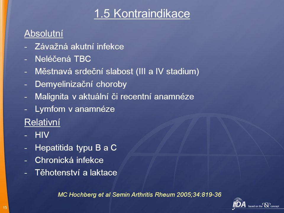 15 1.5 Kontraindikace Absolutní -Závažná akutní infekce -Neléčená TBC -Městnavá srdeční slabost (III a IV stadium) -Demyelinizační choroby -Malignita v aktuální či recentní anamnéze -Lymfom v anamnéze Relativní -HIV -Hepatitida typu B a C -Chronická infekce -Těhotenství a laktace MC Hochberg et al Semin Arthritis Rheum 2005;34:819-36
