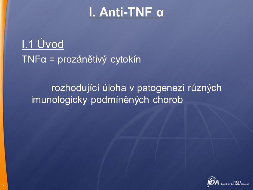 2 I. Anti-TNF α I.1 Úvod TNFα = prozánětivý cytokín rozhodující úloha v patogenezi různých imunologicky podmíněných chorob