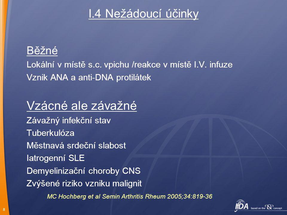 9 I.4 Nežádoucí účinky Běžné Lokální v místě s.c.vpichu /reakce v místě I.V.