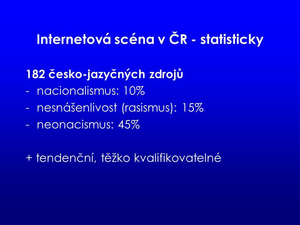 Internetová scéna v ČR - statisticky 182 česko-jazyčných zdrojů -nacionalismus: 10% -nesnášenlivost (rasismus): 15% -neonacismus: 45% + tendenční, těžko kvalifikovatelné