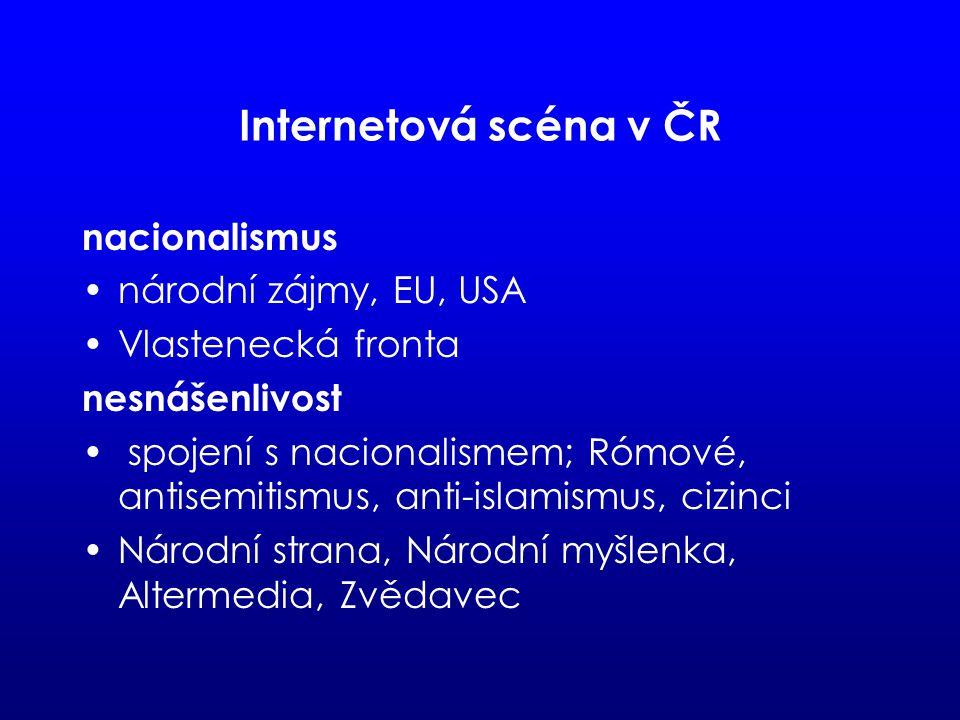 Internetová scéna v ČR nacionalismus národní zájmy, EU, USA Vlastenecká fronta nesnášenlivost spojení s nacionalismem; Rómové, antisemitismus, anti-islamismus, cizinci Národní strana, Národní myšlenka, Altermedia, Zvědavec