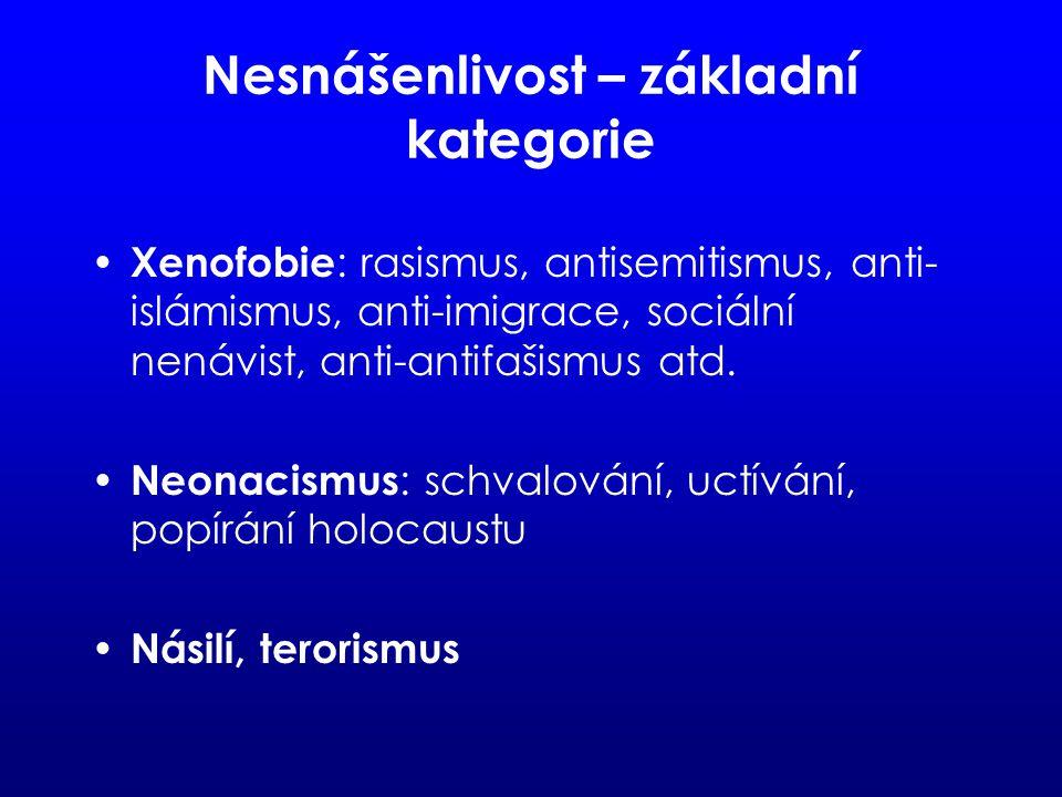 Nesnášenlivost – základní kategorie Xenofobie : rasismus, antisemitismus, anti- islámismus, anti-imigrace, sociální nenávist, anti-antifašismus atd.