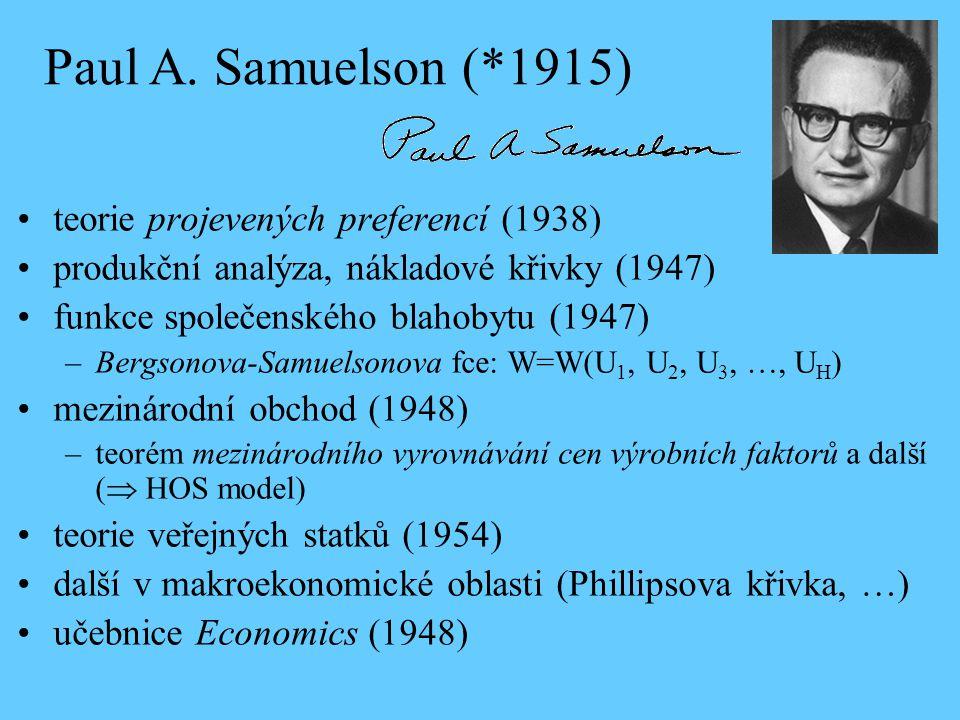 teorie projevených preferencí (1938) produkční analýza, nákladové křivky (1947) funkce společenského blahobytu (1947) –Bergsonova-Samuelsonova fce: W=