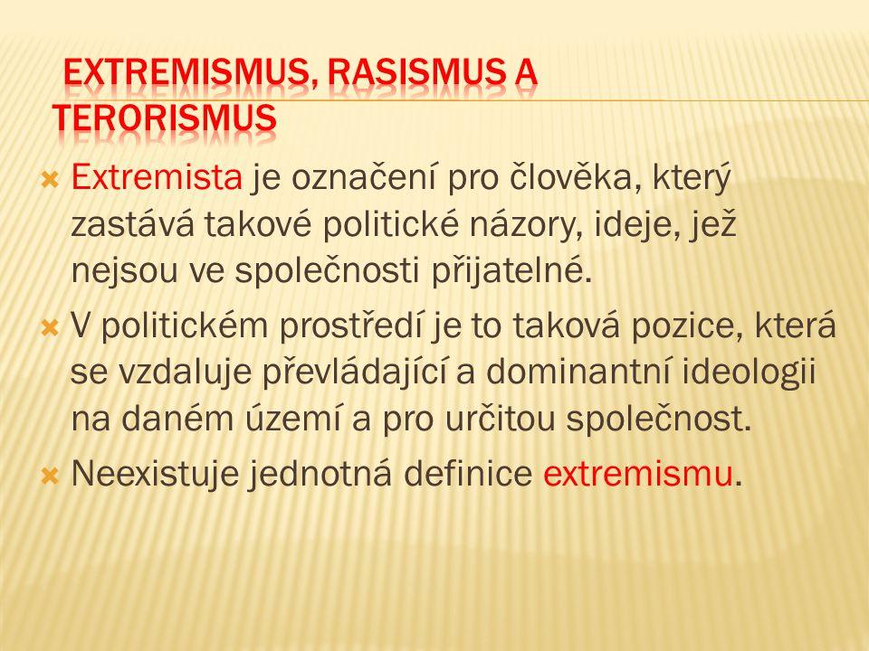  Extremista je označení pro člověka, který zastává takové politické názory, ideje, jež nejsou ve společnosti přijatelné.  V politickém prostředí je