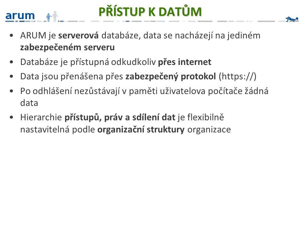 PŘÍSTUP K DATŮM ARUM je serverová databáze, data se nacházejí na jediném zabezpečeném serveru Databáze je přístupná odkudkoliv přes internet Data jsou přenášena přes zabezpečený protokol (https://) Po odhlášení nezůstávají v paměti uživatelova počítače žádná data Hierarchie přístupů, práv a sdílení dat je flexibilně nastavitelná podle organizační struktury organizace
