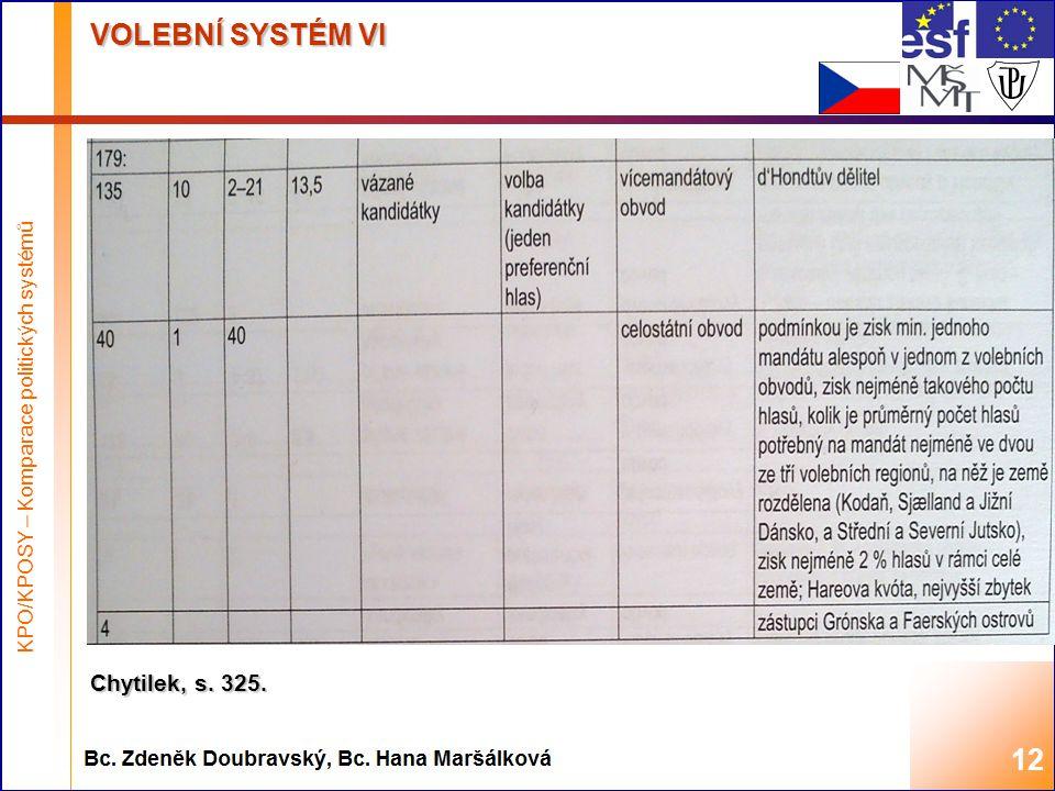 Highest academic title and first + last name of teacher, 2008 VOLEBNÍ SYSTÉM VI Chytilek, s.