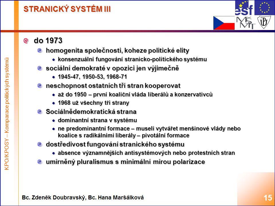 Highest academic title and first + last name of teacher, 2008 STRANICKÝ SYSTÉM III do 1973 homogenita společnosti, koheze politické elity konsenzuální fungování stranicko-politického systému sociální demokraté v opozici jen výjimečně 1945-47, 1950-53, 1968-71 neschopnost ostatních tří stran kooperovat až do 1950 – první koaliční vláda liberálů a konzervativců 1968 už všechny tři strany Sociálnědemokratická strana dominantní strana v systému ne predominantní formace – museli vytvářet menšinové vlády nebo koalice s radikálními liberály – pivotální formace dostředivost fungování stranického systému absence významnějších antisystémových nebo protestních stran umírněný pluralismus s minimální mírou polarizace 15 KPO/KPOSY – Komparace politických systémů