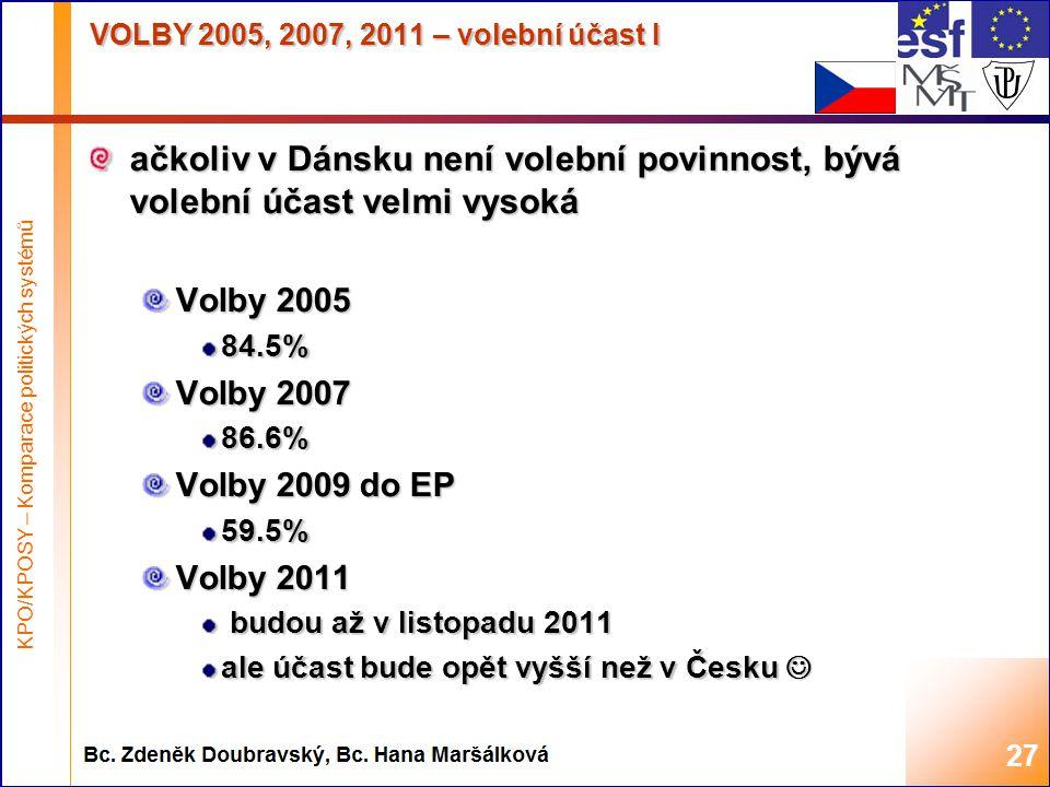 Highest academic title and first + last name of teacher, 2008 VOLBY 2005, 2007, 2011 – volební účast I ačkoliv v Dánsku není volební povinnost, bývá volební účast velmi vysoká Volby 2005 84.5% Volby 2007 86.6% Volby 2009 do EP 59.5% Volby 2011 budou až v listopadu 2011 budou až v listopadu 2011 ale účast bude opět vyšší než v Česku ale účast bude opět vyšší než v Česku 27 KPO/KPOSY – Komparace politických systémů