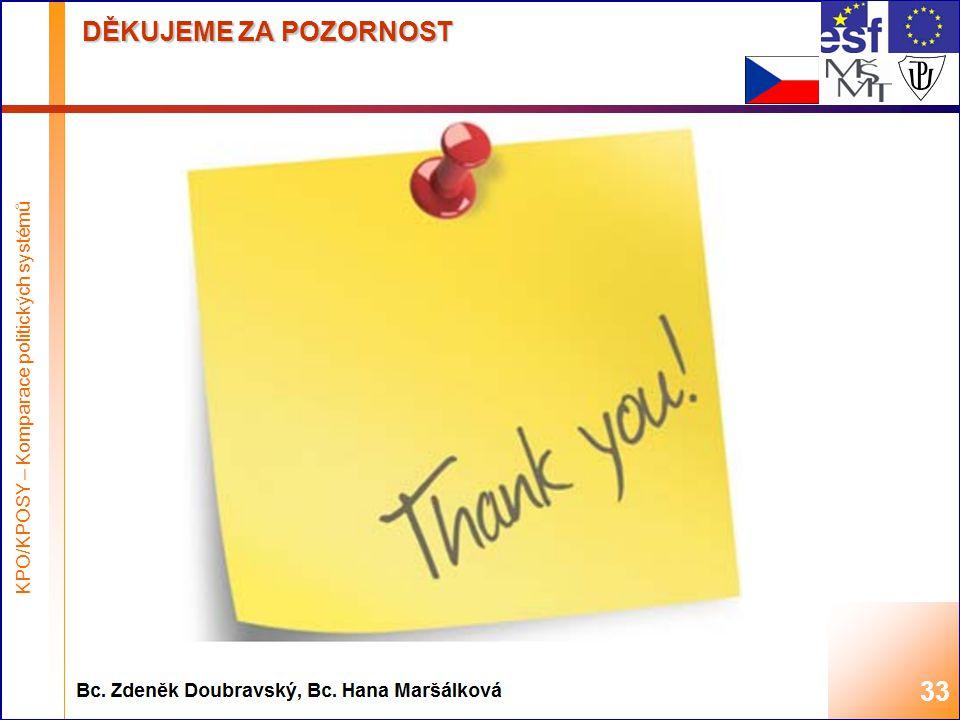 Highest academic title and first + last name of teacher, 2008 DĚKUJEME ZA POZORNOST 33 KPO/KPOSY – Komparace politických systémů