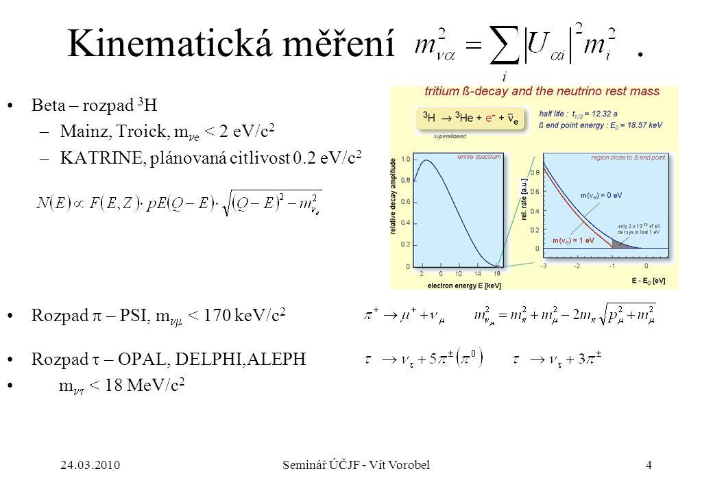 Kinematická měření. Beta – rozpad 3 H –Mainz, Troick, m e < 2 eV/c 2 –KATRINE, plánovaná citlivost 0.2 eV/c 2 Rozpad  – PSI, m < 170 keV/c 2 Rozpad
