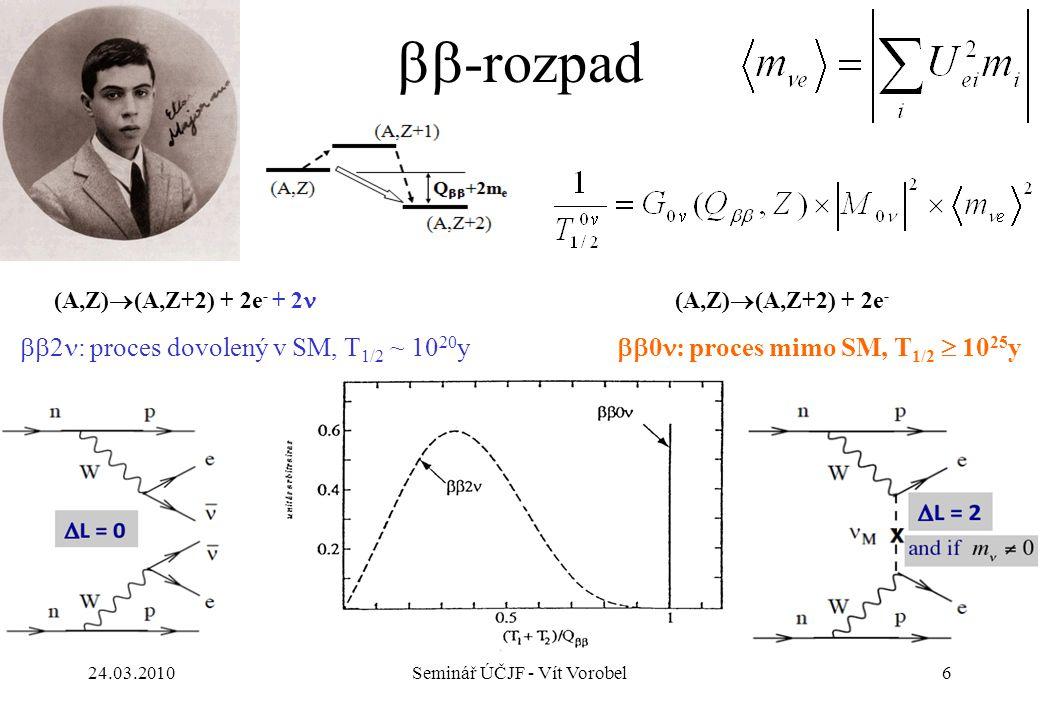  -rozpad 24.03.2010Seminář ÚČJF - Vít Vorobel6 (A,Z)  (A,Z+2) + 2e - + 2 (A,Z)  (A,Z+2) + 2e -  2 : proces dovolený v SM, T 1/2 ~ 10 20 y  0 :