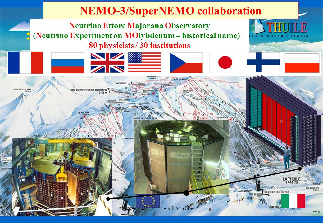 NEMO-3/SuperNEMO collaboration Neutrino Ettore Majorana Observatory (Neutrino Experiment on MOlybdenum – historical name) 80 physicists / 30 institutions 24.03.20107Seminář ÚČJF - Vít Vorobel
