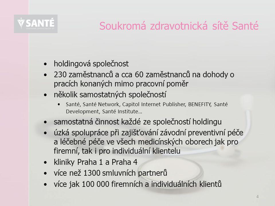 4 Soukromá zdravotnická sítě Santé holdingová společnost 230 zaměstnanců a cca 60 zaměstnanců na dohody o pracích konaných mimo pracovní poměr několik