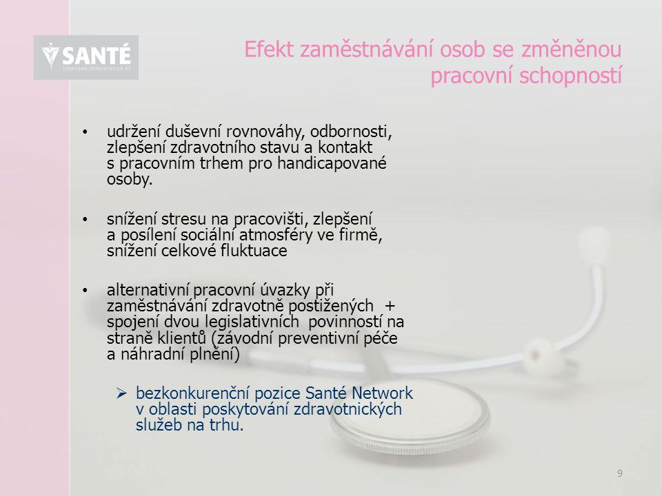 10 Prestiž a image klienta klient - v rámci svých korporací povinnost problematiku zaměstnávání zdravotně postižených řešit odběr služeb od Santé Network - podíl na návratu osob se sníženou pracovní schopností do profesního a společenského života.