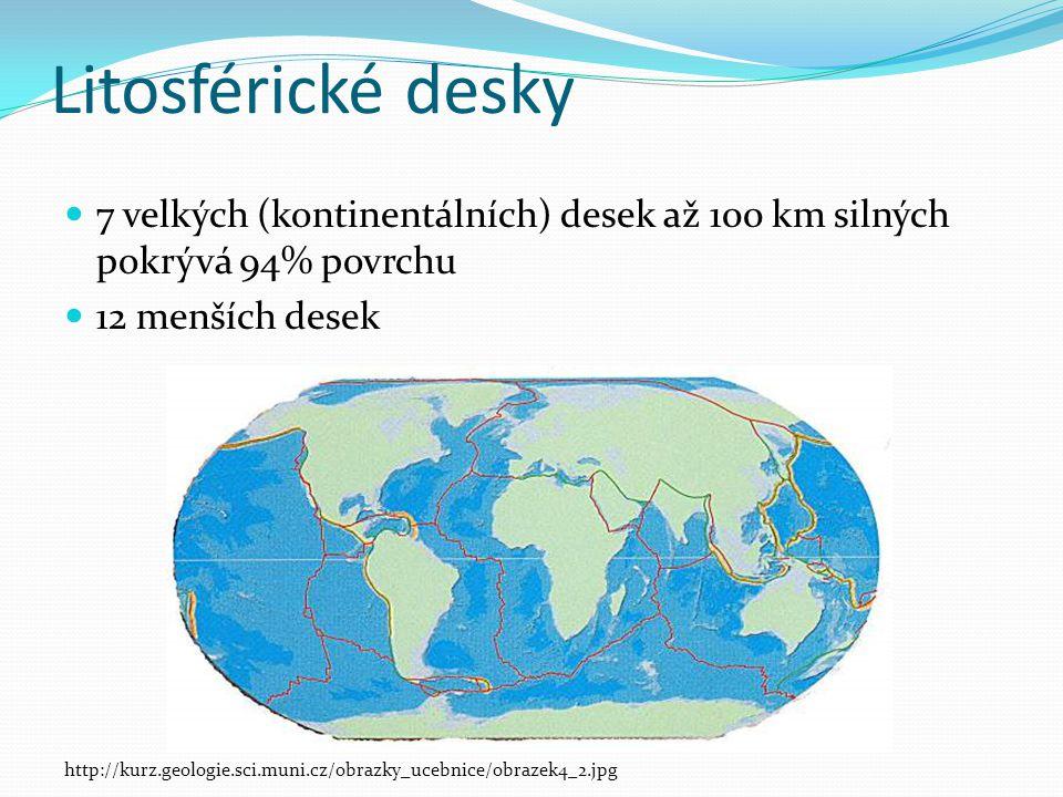 Litosférické desky 7 velkých (kontinentálních) desek až 100 km silných pokrývá 94% povrchu 12 menších desek http://kurz.geologie.sci.muni.cz/obrazky_u
