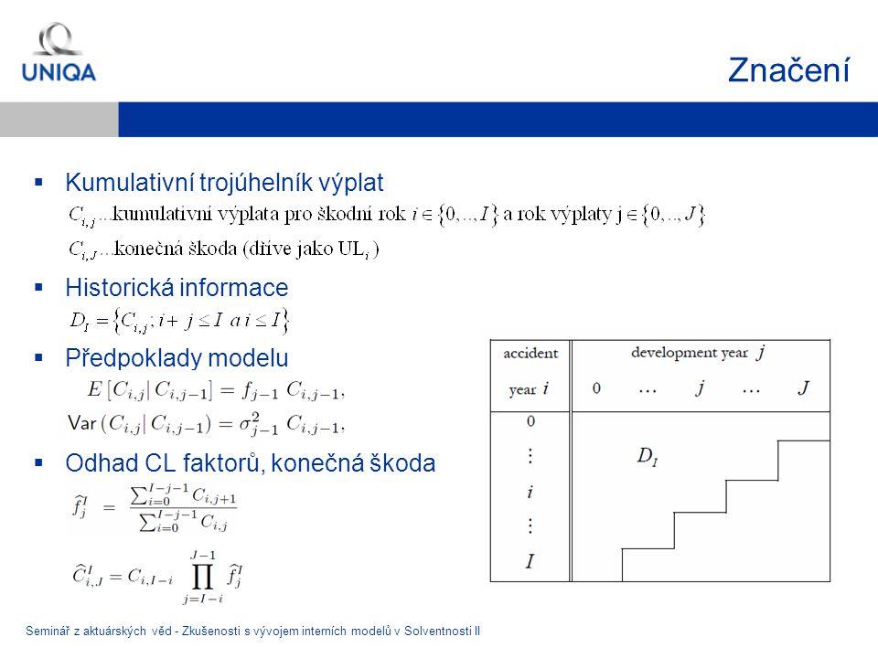 Značení  Kumulativní trojúhelník výplat  Historická informace  Předpoklady modelu  Odhad CL faktorů, konečná škoda Seminář z aktuárských věd - Zkušenosti s vývojem interních modelů v Solventnosti II