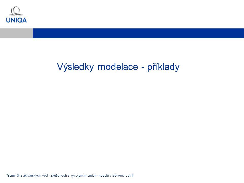 Výsledky modelace - příklady Seminář z aktuárských věd - Zkušenosti s vývojem interních modelů v Solventnosti II