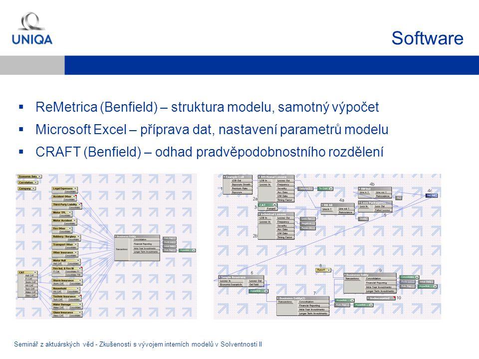 Software  ReMetrica (Benfield) – struktura modelu, samotný výpočet  Microsoft Excel – příprava dat, nastavení parametrů modelu  CRAFT (Benfield) – odhad pradvěpodobnostního rozdělení Seminář z aktuárských věd - Zkušenosti s vývojem interních modelů v Solventnosti II
