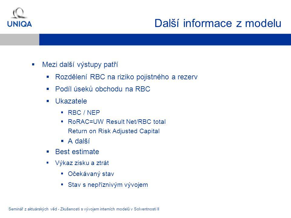 Další informace z modelu  Mezi další výstupy patří  Rozdělení RBC na riziko pojistného a rezerv  Podíl úseků obchodu na RBC  Ukazatele  RBC / NEP